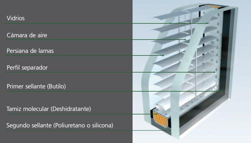 Carpinsystem  Menuiserie En Aluminium Et En Pvc Pare Douche Et